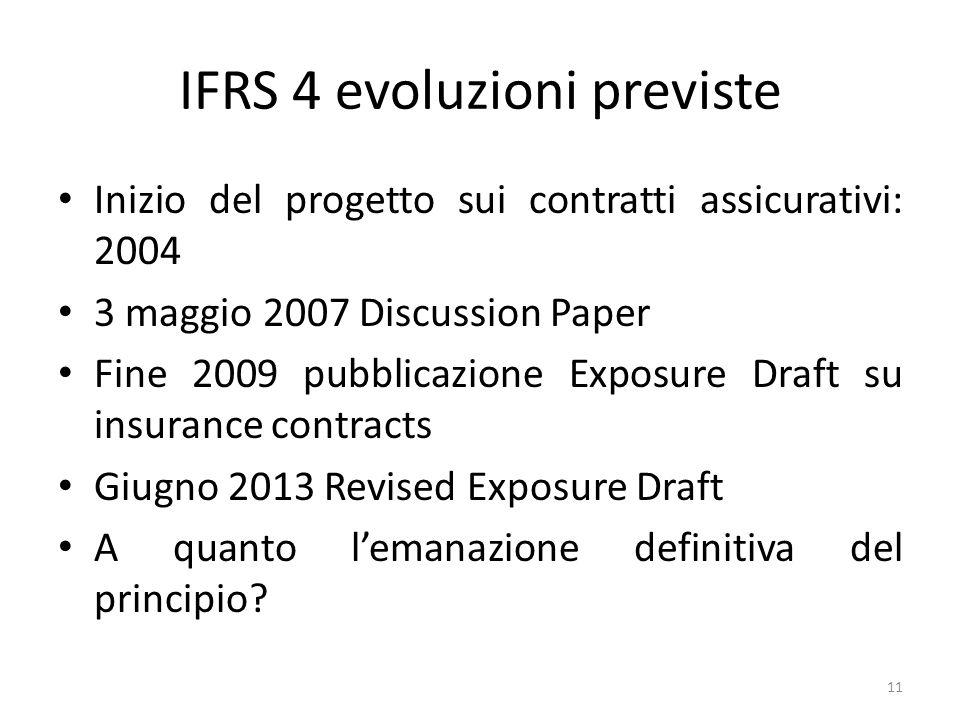 IFRS 4 evoluzioni previste Inizio del progetto sui contratti assicurativi: 2004 3 maggio 2007 Discussion Paper Fine 2009 pubblicazione Exposure Draft