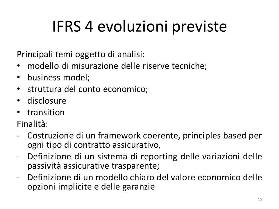 IFRS 4 evoluzioni previste Principali temi oggetto di analisi: modello di misurazione delle riserve tecniche; business model; struttura del conto econ