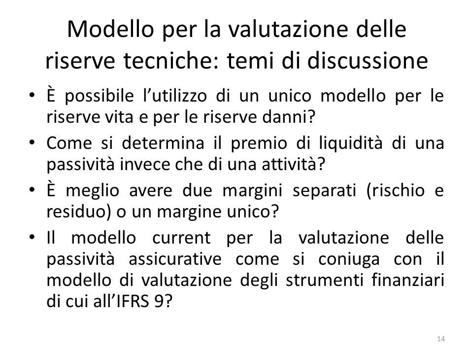 Modello per la valutazione delle riserve tecniche: temi di discussione È possibile l'utilizzo di un unico modello per le riserve vita e per le riserve