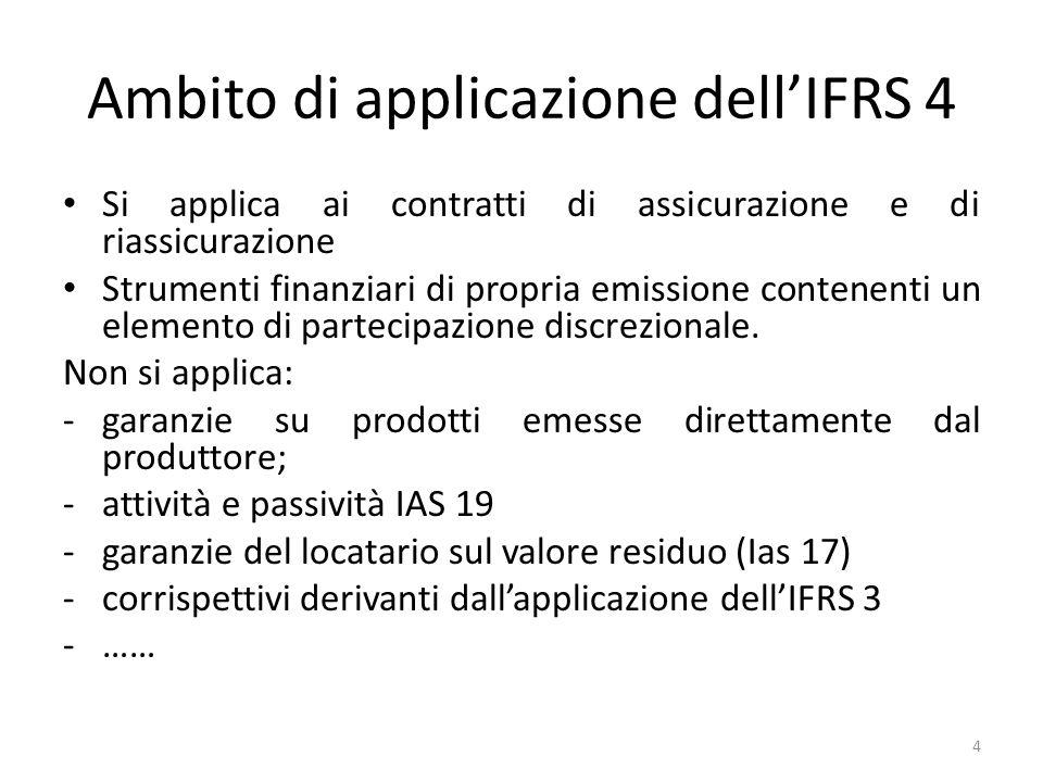Ambito di applicazione dell'IFRS 4 Si applica ai contratti di assicurazione e di riassicurazione Strumenti finanziari di propria emissione contenenti