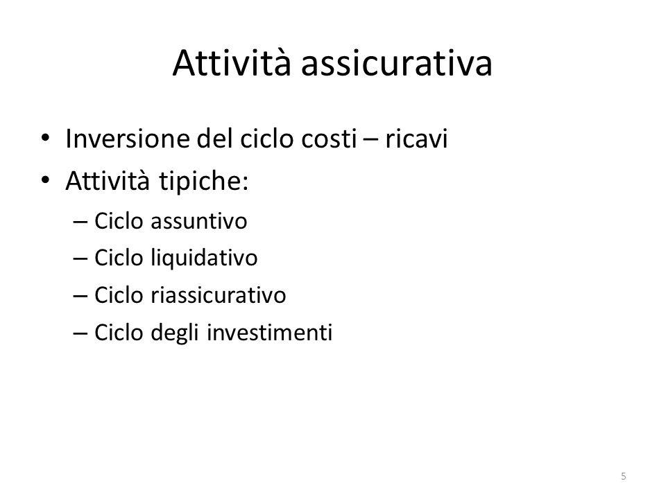 Attività assicurativa Inversione del ciclo costi – ricavi Attività tipiche: – Ciclo assuntivo – Ciclo liquidativo – Ciclo riassicurativo – Ciclo degli