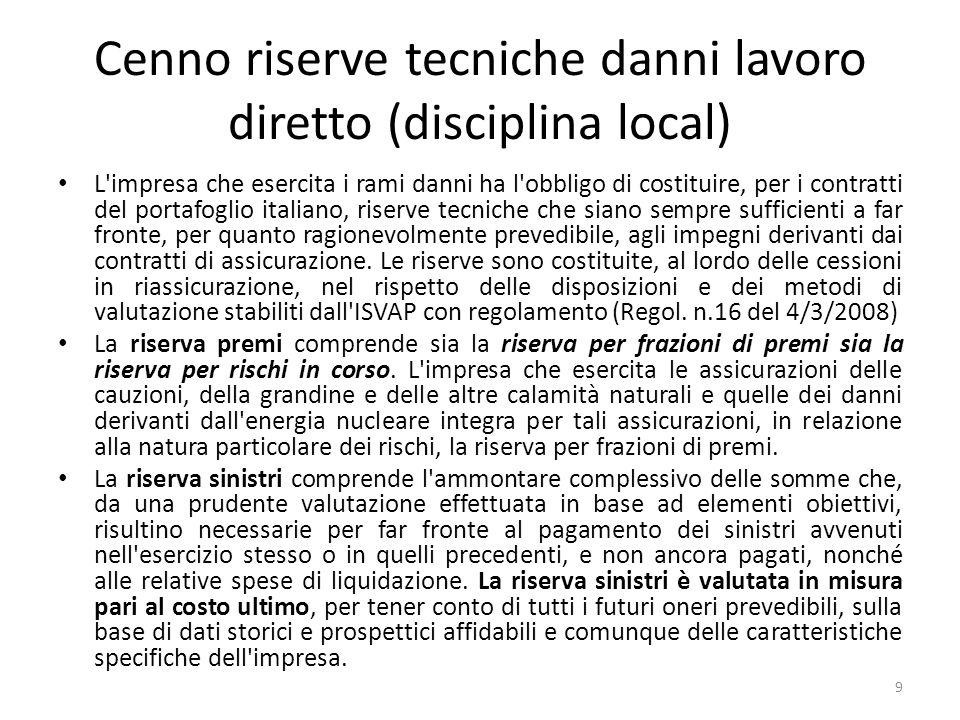 Cenno riserve tecniche danni lavoro diretto (disciplina local) L'impresa che esercita i rami danni ha l'obbligo di costituire, per i contratti del por