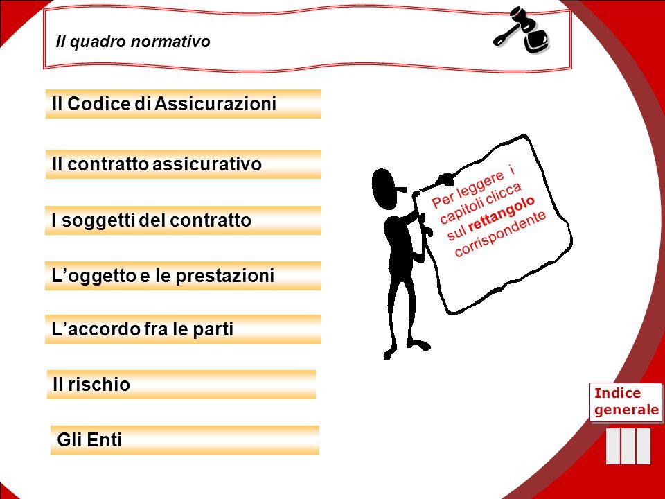 10 Il contratto assicurativo I soggetti del contratto L'oggetto e le prestazioni L'accordo fra le parti Il rischio Il Codice di Assicurazioni Il quadr