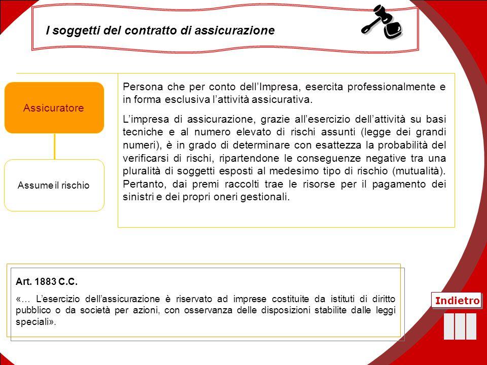 23 Assicuratore ContraenteAssicuratoBeneficiario Assume il rischioPaga il premioE' titolare del rischio Percepirà la somma pattuita Indietro Persona c