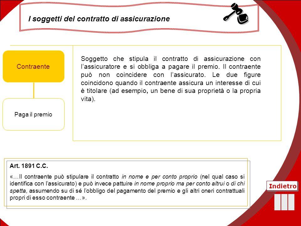 25 Contraente AssicuratoBeneficiario Paga il premio Soggetto che stipula il contratto di assicurazione con l'assicuratore e si obbliga a pagare il pre