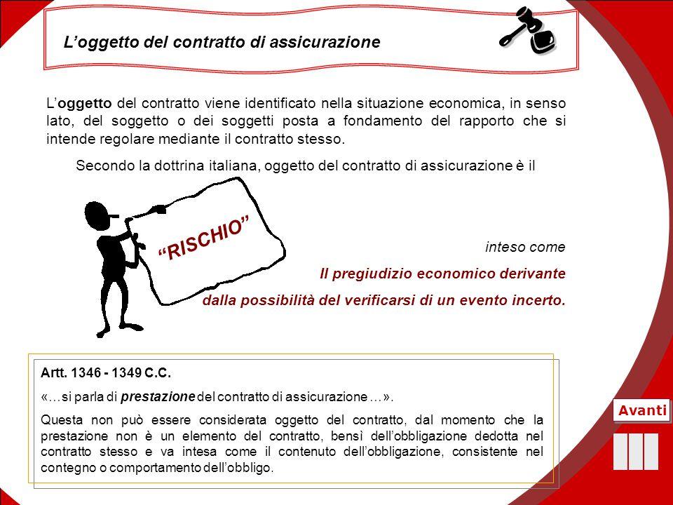 27 L'oggetto del contratto viene identificato nella situazione economica, in senso lato, del soggetto o dei soggetti posta a fondamento del rapporto c