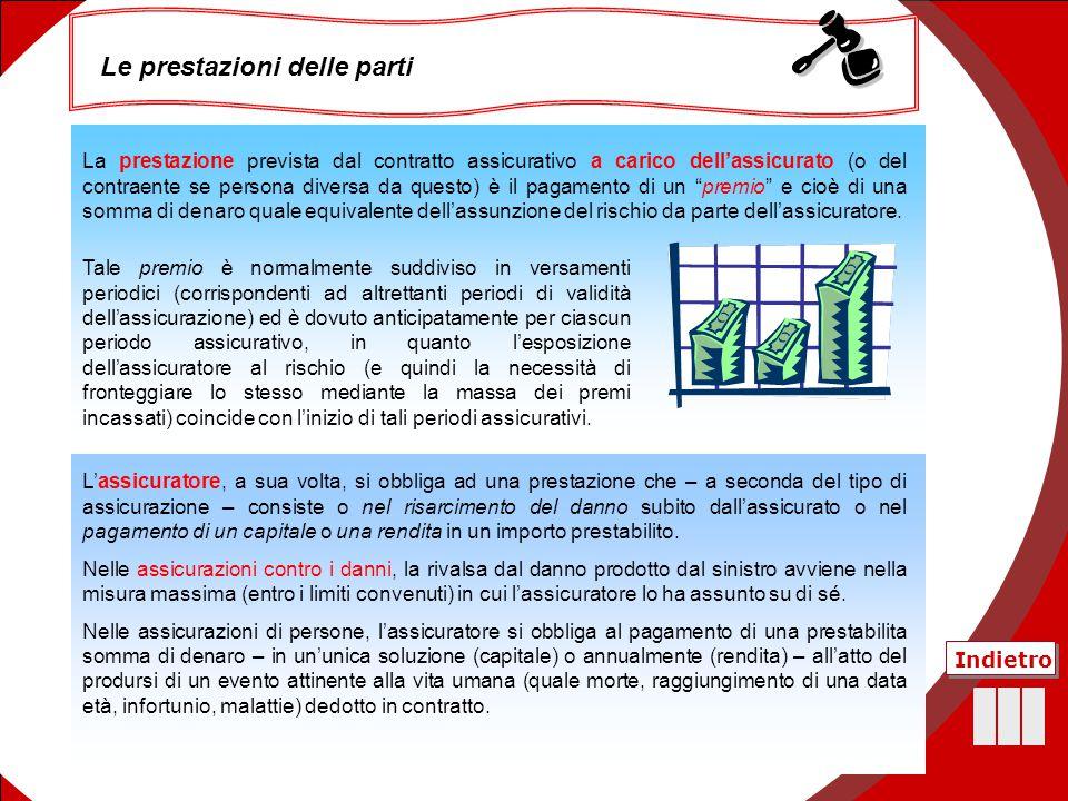 28 Le prestazioni delle parti La prestazione prevista dal contratto assicurativo a carico dell'assicurato (o del contraente se persona diversa da ques