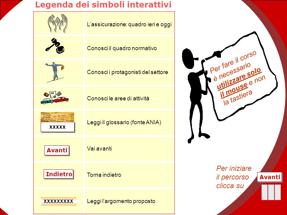 3 Legenda dei simboli interattivi Avanti L'assicurazione: quadro ieri e oggi Conosci il quadro normativo Conosci i protagonisti del settore Conosci le
