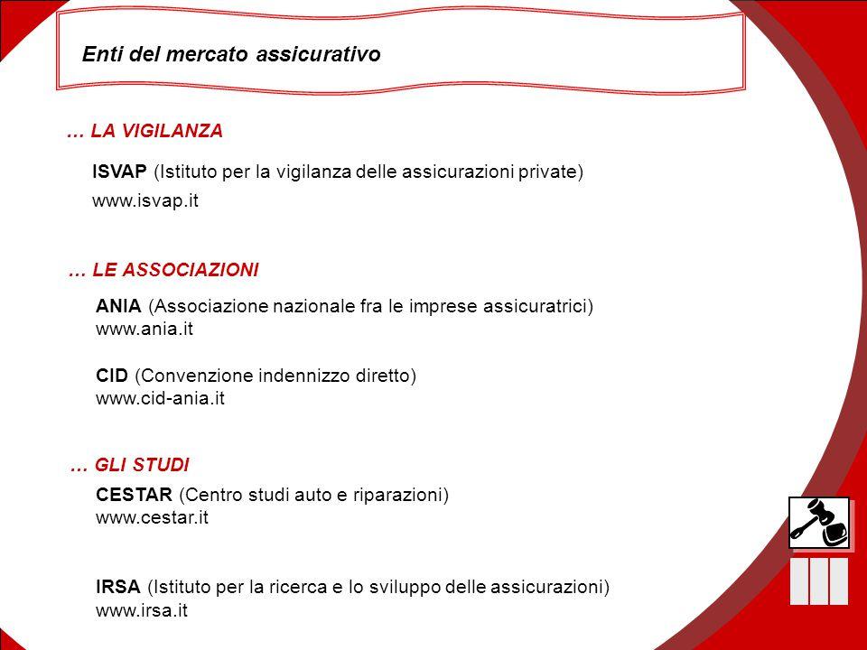 39 ISVAP (Istituto per la vigilanza delle assicurazioni private) www.isvap.it Enti del mercato assicurativo … LA VIGILANZA … LE ASSOCIAZIONI ANIA (Ass