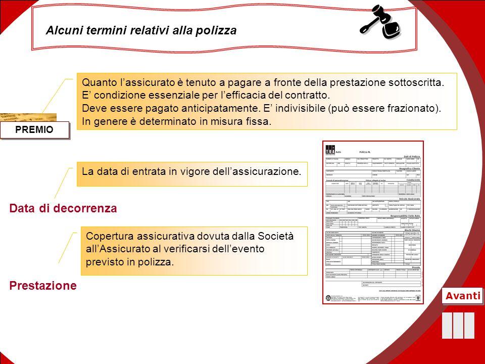 41 Data di decorrenza Prestazione Alcuni termini relativi alla polizza La data di entrata in vigore dell'assicurazione. Quanto l'assicurato è tenuto a