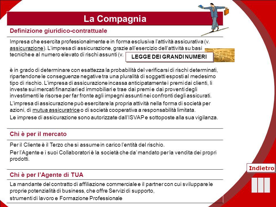 47 La Compagnia Definizione giuridico-contrattuale Impresa che esercita professionalmente e in forma esclusiva l'attività assicurativa (v. assicurazio