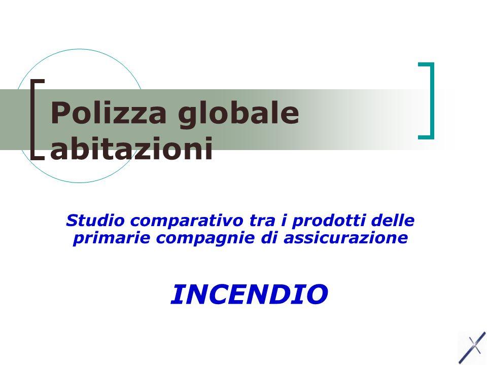 Polizza globale abitazioni Studio comparativo tra i prodotti delle primarie compagnie di assicurazione INCENDIO
