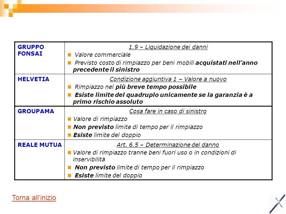 GRUPPO FONSAI 1.9 – Liquidazione dei danni Valore commerciale Previsto costo di rimpiazzo per beni mobili acquistati nell'anno precedente il sinistro
