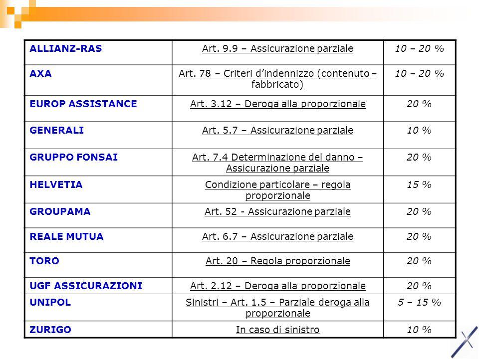 ALLIANZ-RASArt. 9.9 – Assicurazione parziale10 – 20 % AXAArt. 78 – Criteri d'indennizzo (contenuto – fabbricato) 10 – 20 % EUROP ASSISTANCEArt. 3.12 –