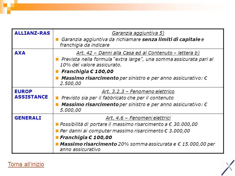 ALLIANZ-RASGaranzia aggiuntiva 5) Garanzia aggiuntiva da richiamare senza limiti di capitale e franchigia da indicare AXAArt. 42 – Danni alla Casa ed