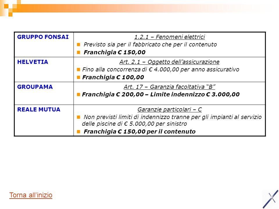 GRUPPO FONSAI1.2.1 – Fenomeni elettrici Previsto sia per il fabbricato che per il contenuto Franchigia € 150,00 HELVETIAArt. 2.1 – Oggetto dell'assicu