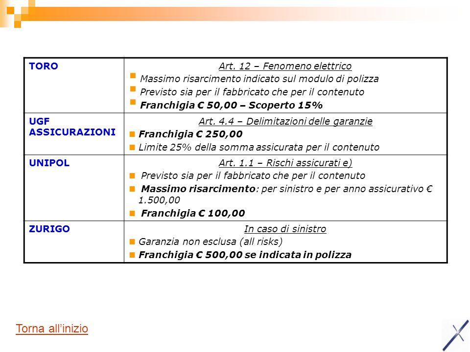 TOROArt. 12 – Fenomeno elettrico  Massimo risarcimento indicato sul modulo di polizza  Previsto sia per il fabbricato che per il contenuto  Franchi
