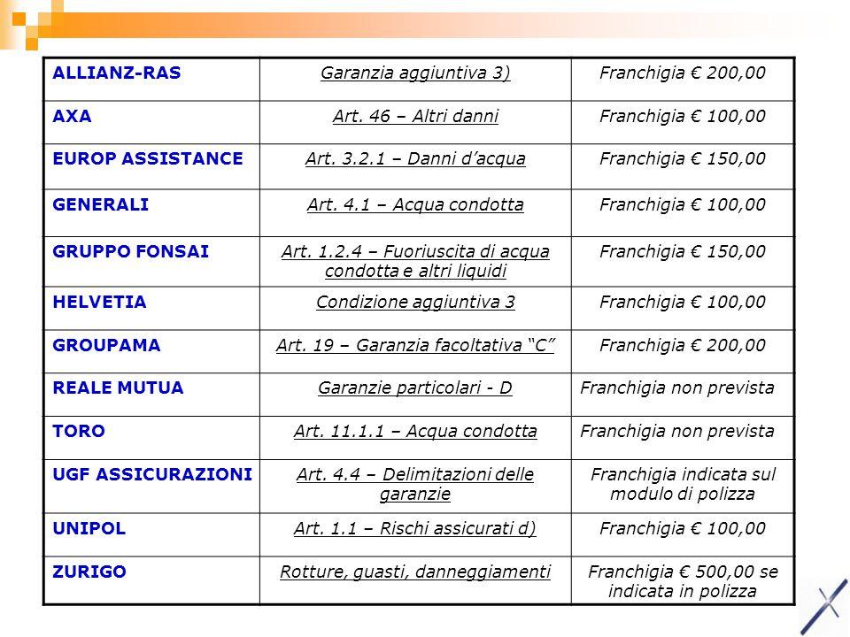 ALLIANZ-RASGaranzia aggiuntiva 3)Franchigia € 200,00 AXAArt. 46 – Altri danniFranchigia € 100,00 EUROP ASSISTANCEArt. 3.2.1 – Danni d'acquaFranchigia