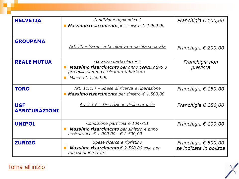 HELVETIA Condizione aggiuntiva 3 Massimo risarcimento per sinistro € 2.000,00 Franchigia € 100,00 GROUPAMA Art. 20 – Garanzia facoltativa a partita se