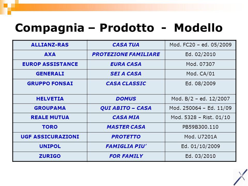 Compagnia – Prodotto - Modello ALLIANZ-RASCASA TUAMod. FC20 – ed. 05/2009 AXAPROTEZIONE FAMILIAREEd. 02/2010 EUROP ASSISTANCEEURA CASAMod. 07307 GENER
