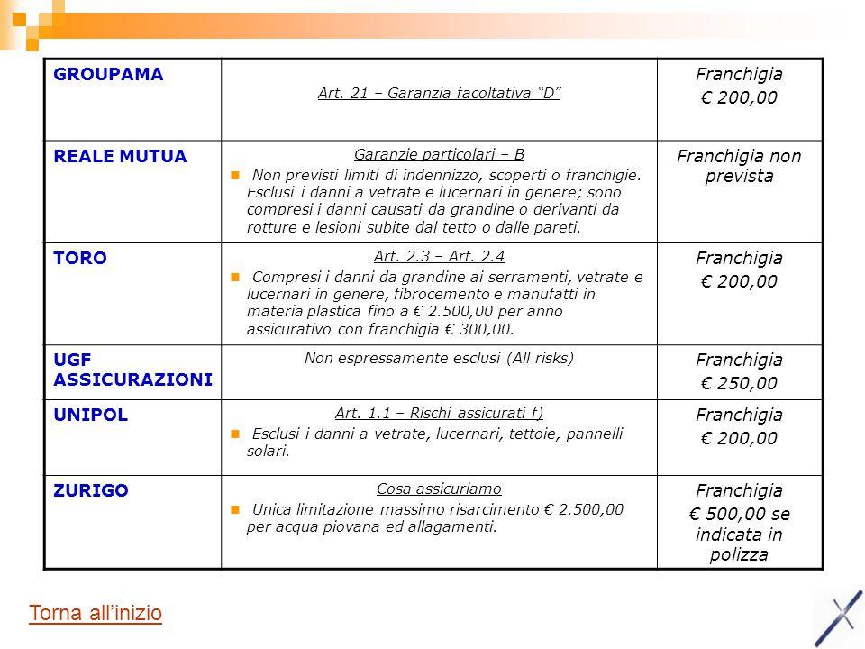 "GROUPAMA Art. 21 – Garanzia facoltativa ""D"" Franchigia € 200,00 REALE MUTUA Garanzie particolari – B Non previsti limiti di indennizzo, scoperti o fra"