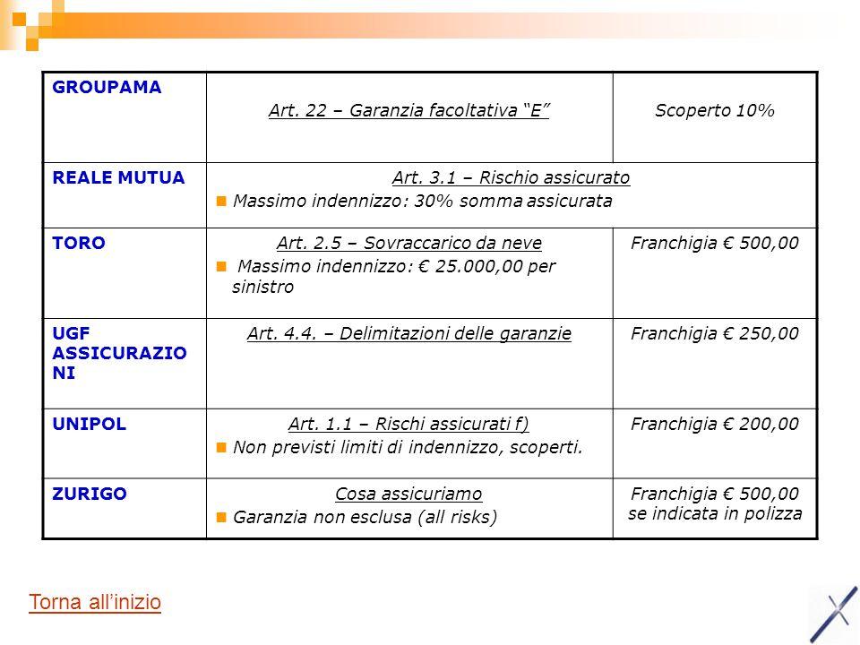 "GROUPAMA Art. 22 – Garanzia facoltativa ""E""Scoperto 10% REALE MUTUAArt. 3.1 – Rischio assicurato Massimo indennizzo: 30% somma assicurata TOROArt. 2.5"