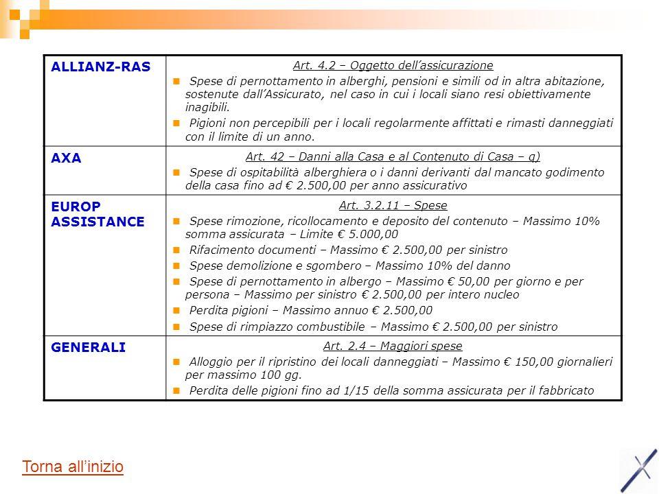 ALLIANZ-RAS Art. 4.2 – Oggetto dell'assicurazione Spese di pernottamento in alberghi, pensioni e simili od in altra abitazione, sostenute dall'Assicur