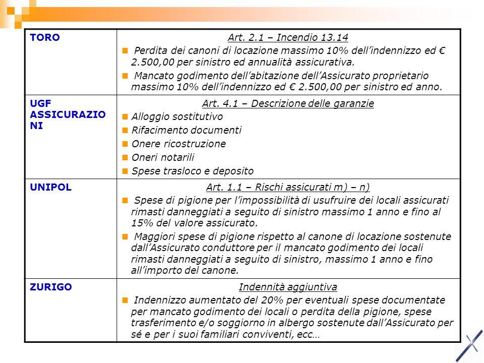 TOROArt. 2.1 – Incendio 13.14 Perdita dei canoni di locazione massimo 10% dell'indennizzo ed € 2.500,00 per sinistro ed annualità assicurativa. Mancat