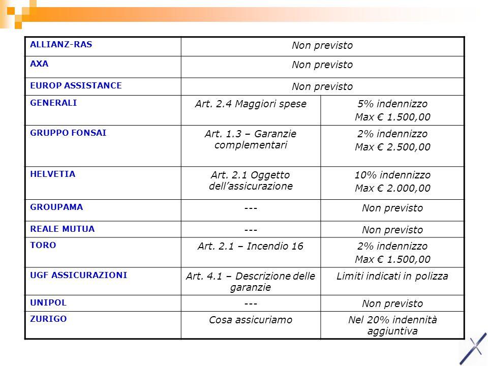 ALLIANZ-RAS Non previsto AXA Non previsto EUROP ASSISTANCE Non previsto GENERALI Art. 2.4 Maggiori spese5% indennizzo Max € 1.500,00 GRUPPO FONSAI Art