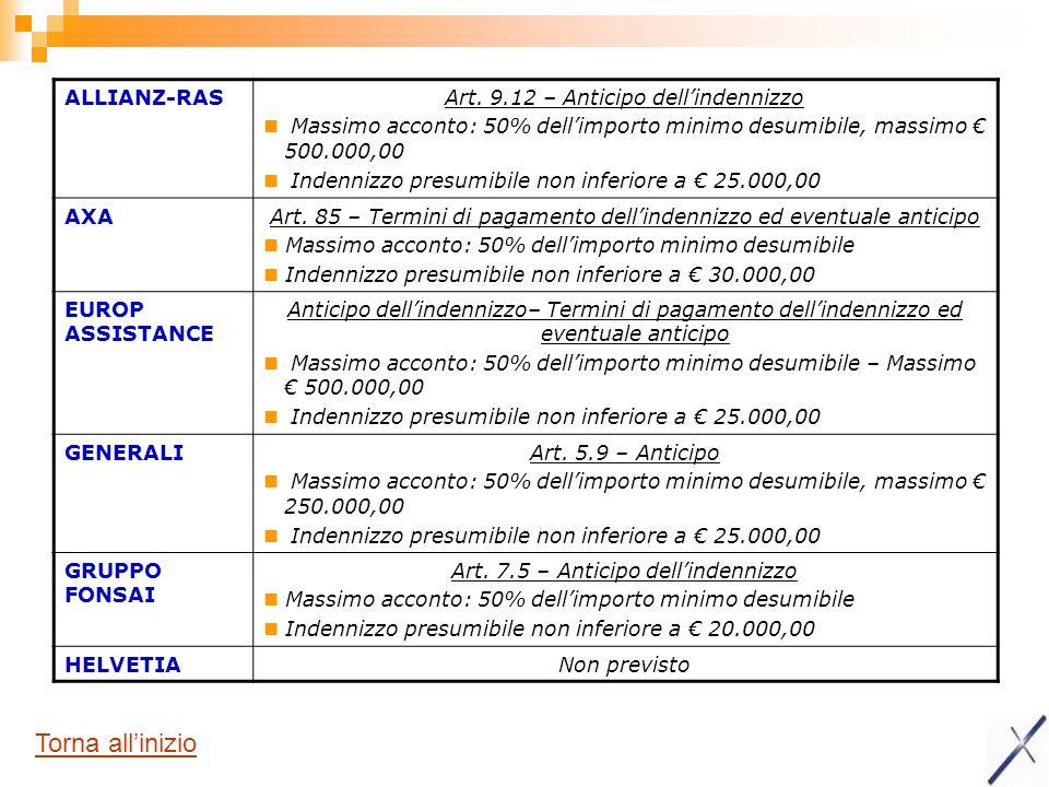 ALLIANZ-RASArt. 9.12 – Anticipo dell'indennizzo Massimo acconto: 50% dell'importo minimo desumibile, massimo € 500.000,00 Indennizzo presumibile non i
