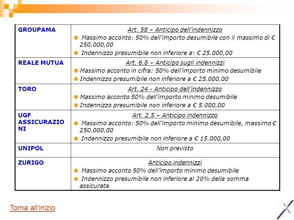 GROUPAMAArt. 58 – Anticipo dell'indennizzo Massimo acconto: 50% dell'importo desumibile con il massimo di € 250.000,00 Indennizzo presumibile non infe