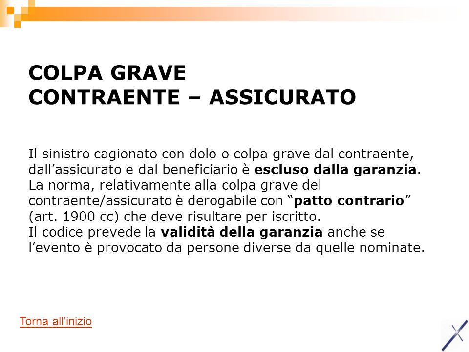 ALLIANZ-RAS Garanzia aggiuntiva 4) Previsto limite solo per la dispersione di gas (€ 1.000,00) Franchigia non prevista AXA Art.