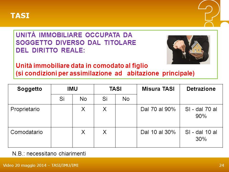 Video 20 maggio 2014 – TASI/IMU/IMI24 TASI UNITÀ IMMOBILIARE OCCUPATA DA SOGGETTO DIVERSO DAL TITOLARE DEL DIRITTO REALE: Unità immobiliare data in comodato al figlio (si condizioni per assimilazione ad abitazione principale) SoggettoIMUTASIMisura TASIDetrazione SiNoSiNo ProprietarioXXDal 70 al 90%SI - dal 70 al 90% ComodatarioXXDal 10 al 30%SI - dal 10 al 30% N.B.: necessitano chiarimenti