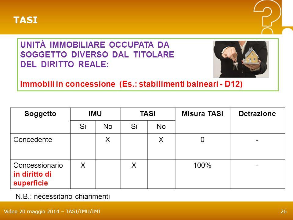 Video 20 maggio 2014 – TASI/IMU/IMI26 TASI UNITÀ IMMOBILIARE OCCUPATA DA SOGGETTO DIVERSO DAL TITOLARE DEL DIRITTO REALE: Immobili in concessione (Es.: stabilimenti balneari - D12) SoggettoIMUTASIMisura TASIDetrazione SiNoSiNo ConcedenteXX0- Concessionario in diritto di superficie XX100%- N.B.: necessitano chiarimenti