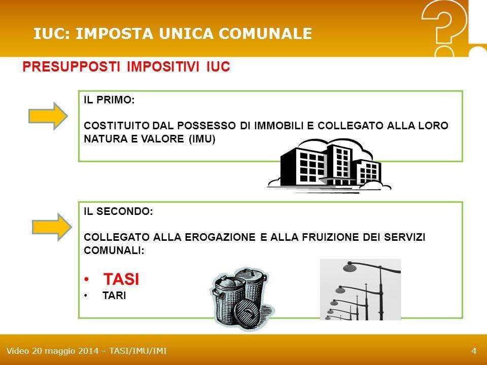 Video 20 maggio 2014 – TASI/IMU/IMI15 TASI ALIQUOTE: POTESTA' REGOLAMENTARE DEI COMUNI Il comune può ridurre l'aliquota fino al completo azzeramento Il comune può determinare l'aliquota (anche in aumento) rispettando il vincolo: (IMU + TASI) < all'aliquota massima consentita per l'IMU per ciascuna tipologia di immobile nel 2013 (10,6 – 6) Per il 2014 l'aliquota massima non può eccedere il 2,5 per mille Segue … N.B.: D.L.