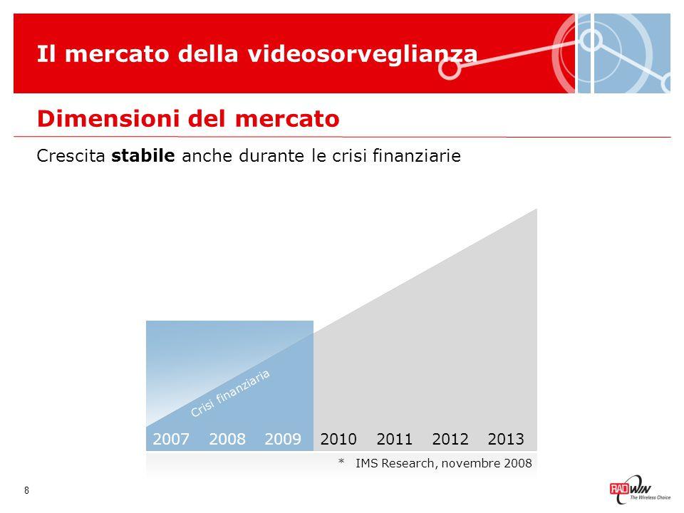 Applicazioni verticali Il mercato della videosorveglianza Innumerevoli applicazioni verticali caratterizzate da differenti requisiti e tipologie di soluzioni 9