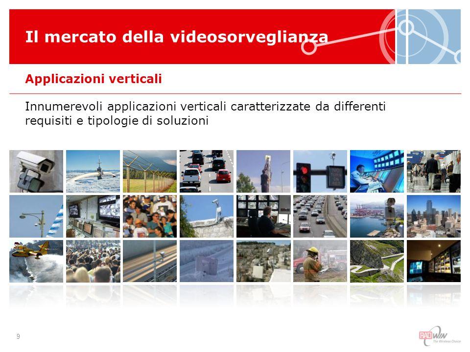 Scenari di sorveglianza urbana Aggregazione di più videocamere