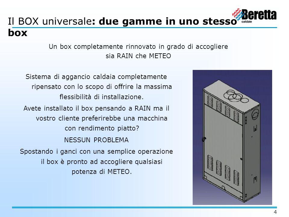 4 Il BOX universale Il BOX universale: due gamme in uno stesso box Un box completamente rinnovato in grado di accogliere sia RAIN che METEO Sistema di