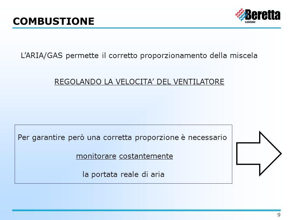 9 L'ARIA/GAS permette il corretto proporzionamento della miscela REGOLANDO LA VELOCITA' DEL VENTILATORE Per garantire però una corretta proporzione è