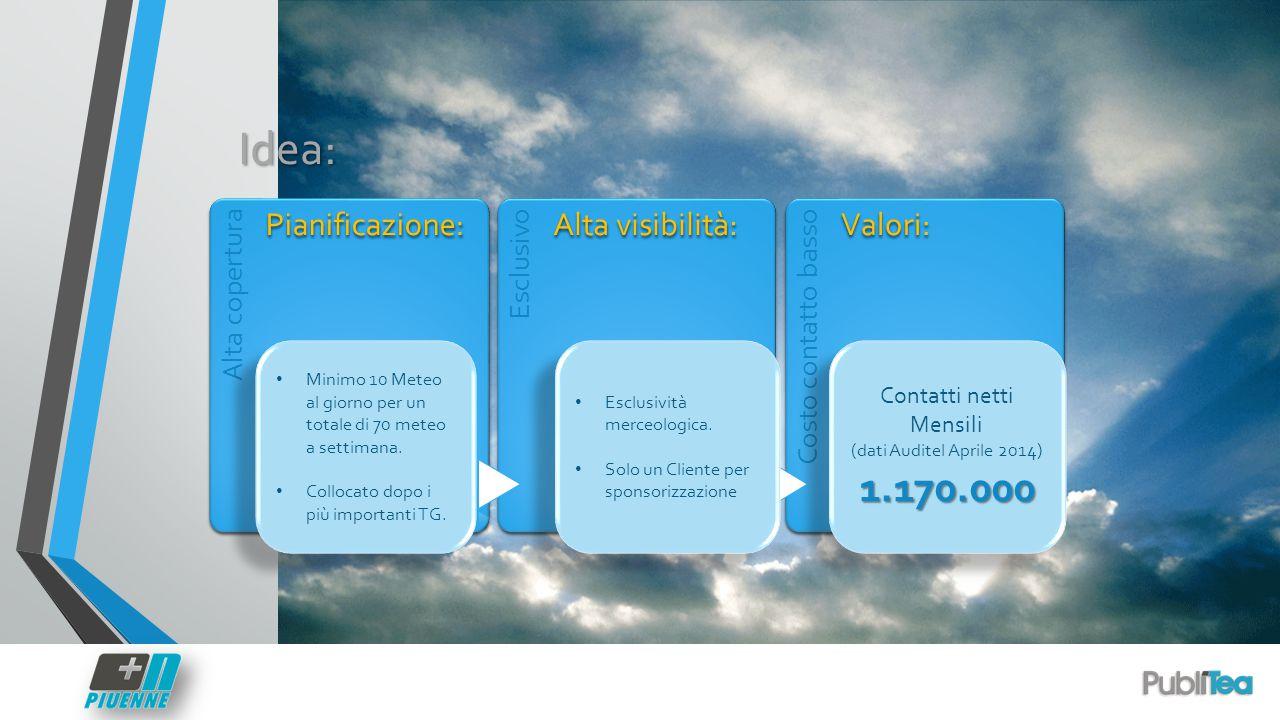 Idea: Alta copertura Pianificazione: Esclusivo Alta visibilità: Costo contatto basso Valori: Minimo 10 Meteo al giorno per un totale di 70 meteo a set