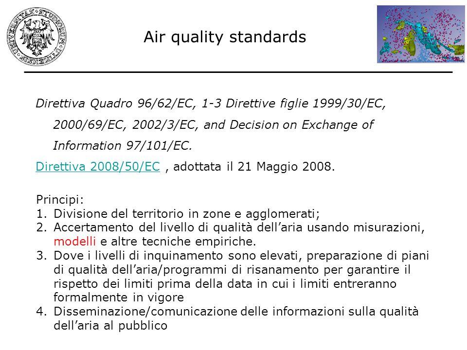 Direttiva Quadro 96/62/EC, 1-3 Direttive figlie 1999/30/EC, 2000/69/EC, 2002/3/EC, and Decision on Exchange of Information 97/101/EC. Direttiva 2008/5