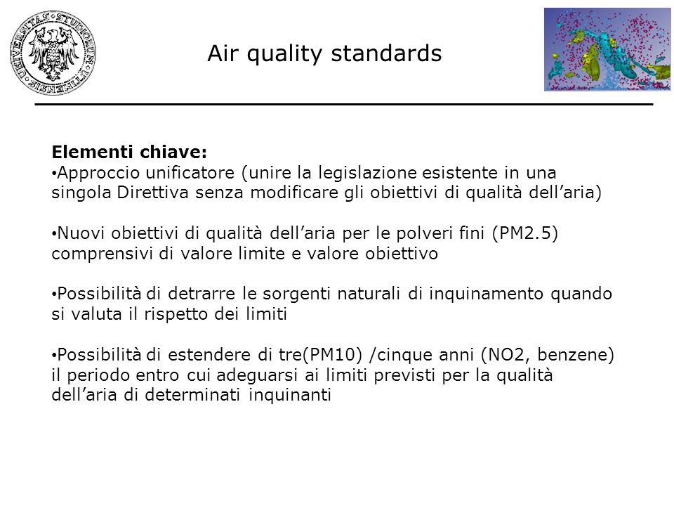 Air quality standards Elementi chiave: Approccio unificatore (unire la legislazione esistente in una singola Direttiva senza modificare gli obiettivi