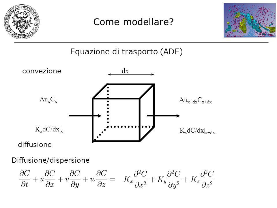 Come modellare? Equazione di trasporto (ADE) Au x C x Au x+dx C x+dx K x dC/dx| x K x dC/dx| x+dx convezione Diffusione/dispersione dx diffusione