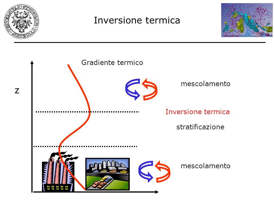 Inversione termica Gradiente termico z mescolamento stratificazione Inversione termica