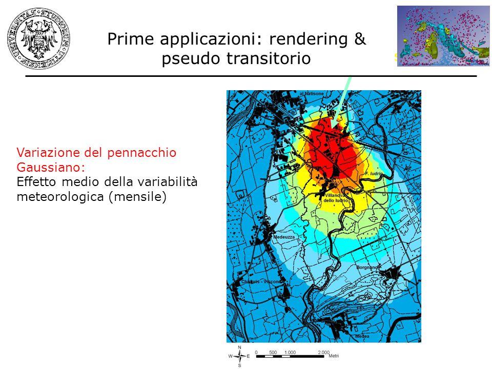 sorgente Prime applicazioni: rendering & pseudo transitorio Variazione del pennacchio Gaussiano: Effetto medio della variabilità meteorologica (mensil