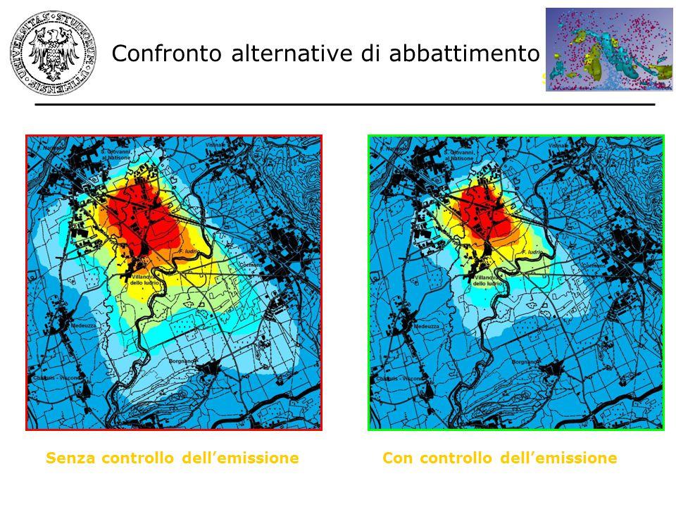 Senza controllo dell'emissioneCon controllo dell'emissione sorgente Confronto alternative di abbattimento