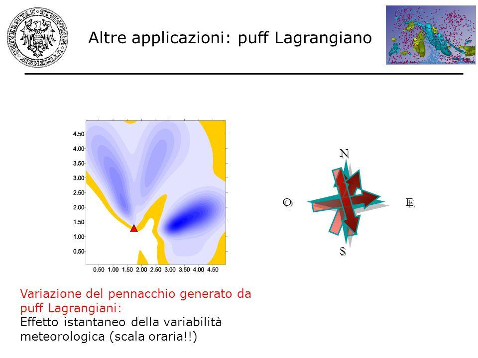 N N S S E E O O Altre applicazioni: puff Lagrangiano Variazione del pennacchio generato da puff Lagrangiani: Effetto istantaneo della variabilità mete