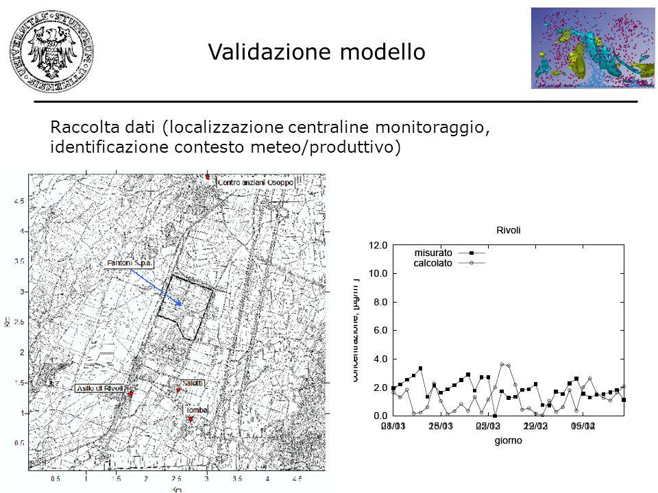Validazione modello Raccolta dati (localizzazione centraline monitoraggio, identificazione contesto meteo/produttivo)