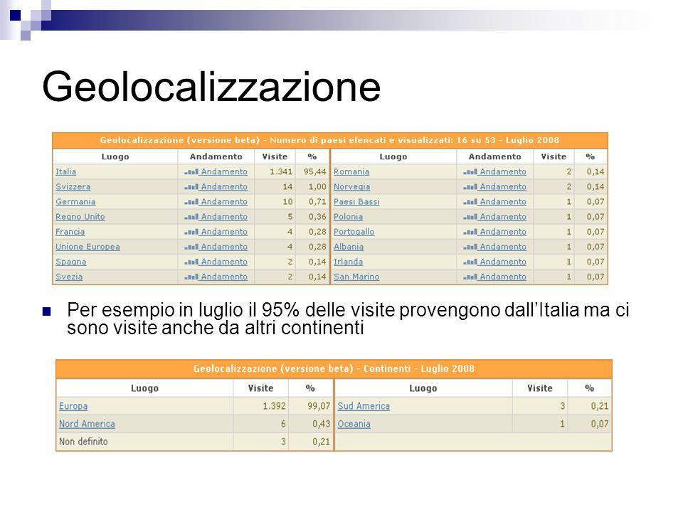 Geolocalizzazione Per esempio in luglio il 95% delle visite provengono dall'Italia ma ci sono visite anche da altri continenti