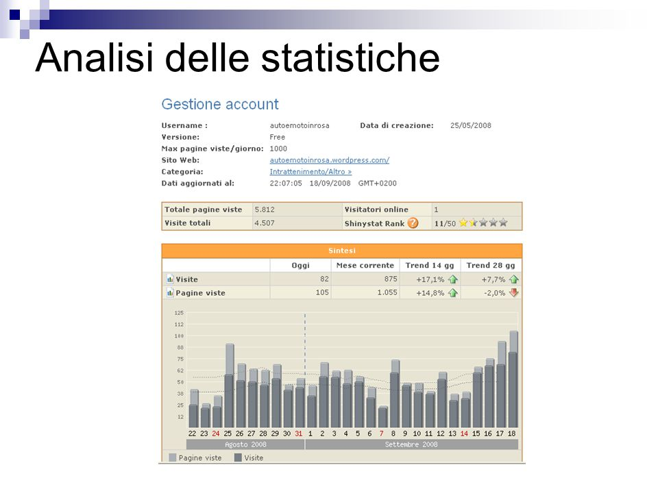 Analisi delle statistiche
